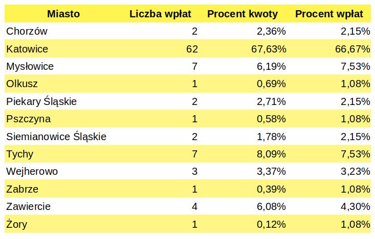 tabela2019.png